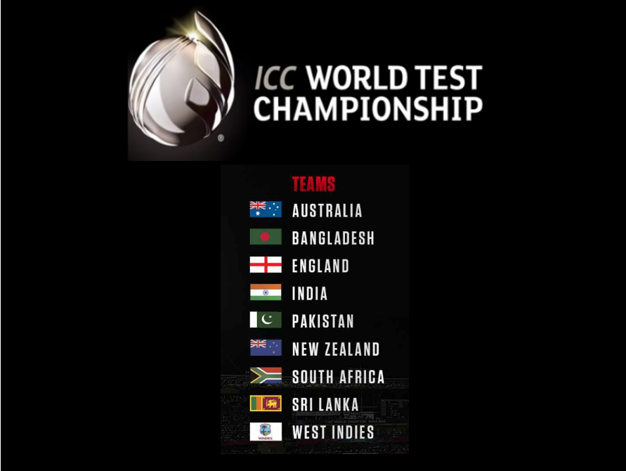 World Test Cricket Championship Countries